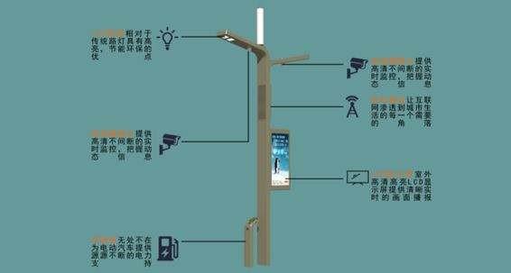 2018上海国际智慧路灯与智能照明展览会