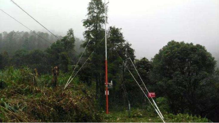 圣启SQ森林火险自动气象站