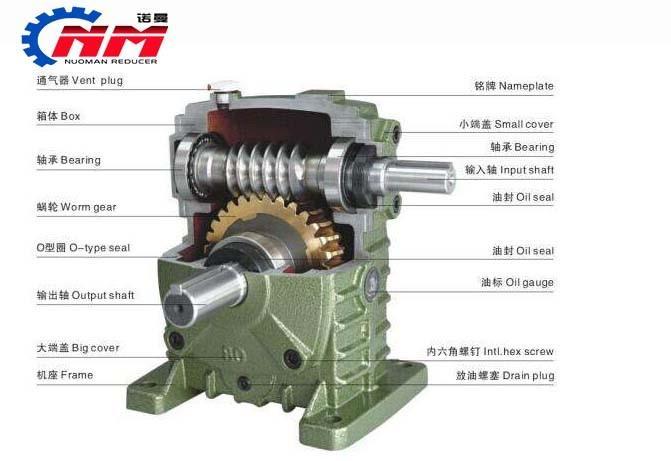 > 蜗轮减速机 > 天津蜗轮蜗杆减速机价格       蜗轮蜗杆减速机结构