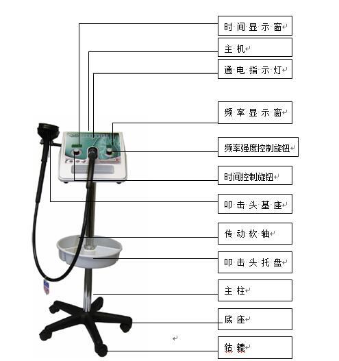 G5排痰机总厂家,G5排痰机总代理