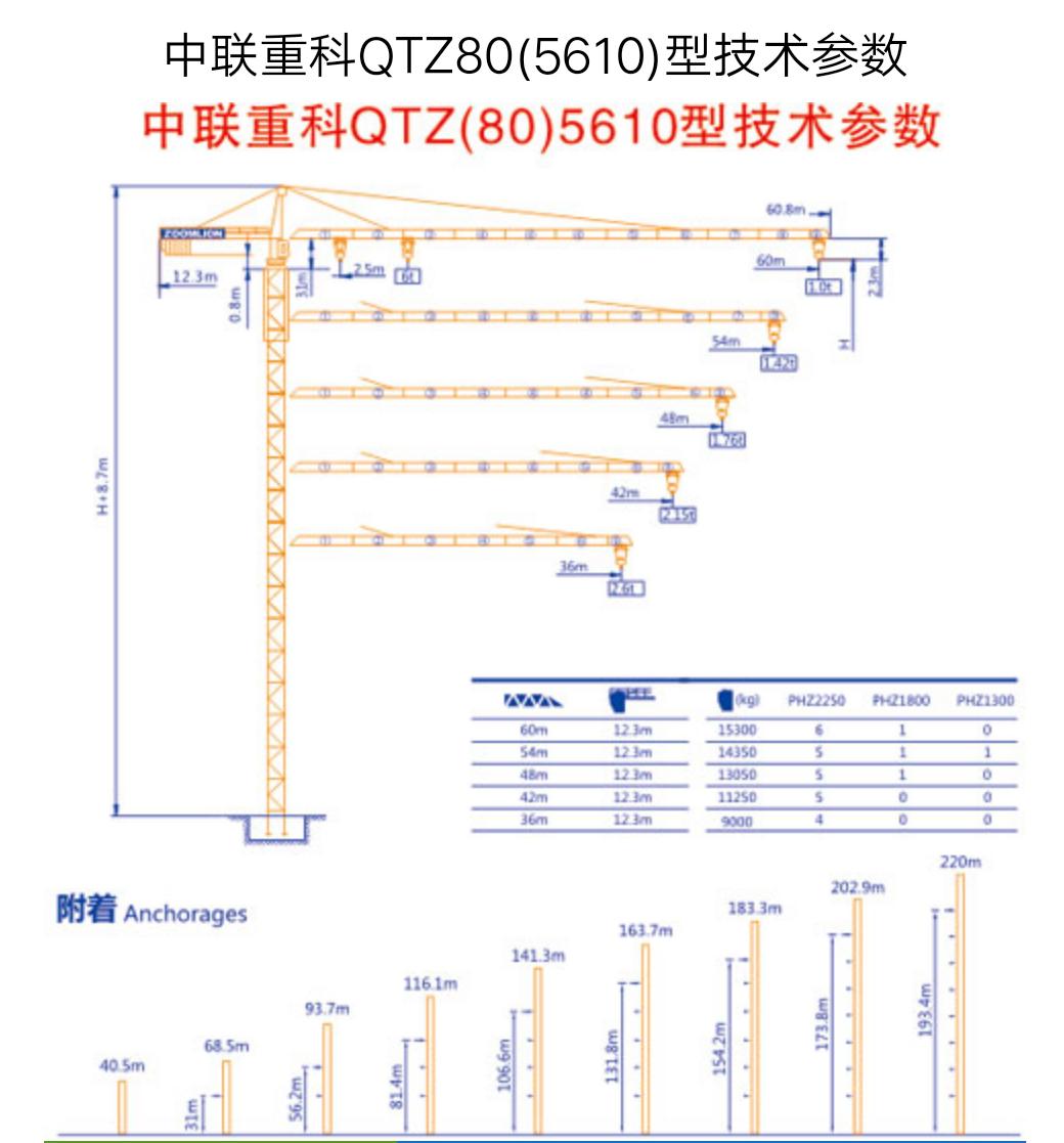 中国建筑第八工程局有限公司云南分公司大理机械设备租赁