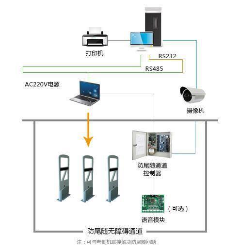 河南教育行业视频监控摄像机安装公司
