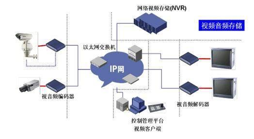 河南郑州智慧校园整体安防监控视频背景音乐设备安装公司