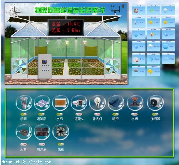 温室物联网自动化控制