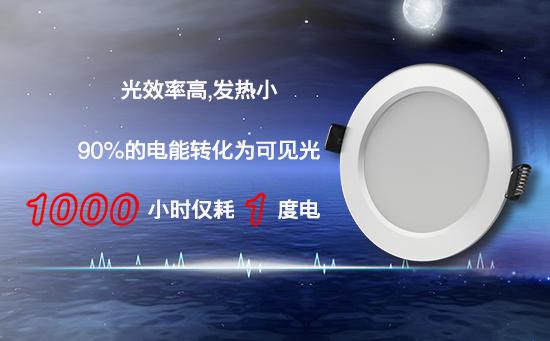 项目商如何选择一个合适的LED筒灯厂家