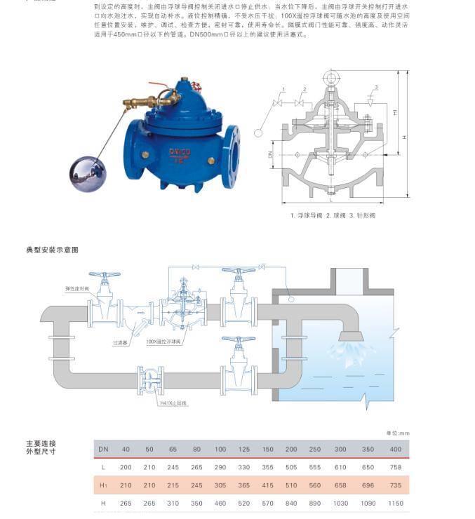 自贡控制浮球阀100x水力法兰遥控浮球阀DN1开关漏电表示图纸怎么图片
