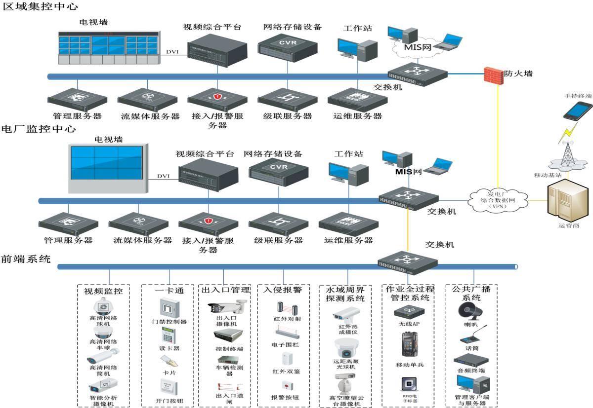 河南郑州全国连锁店远程网络监控系统安装公司