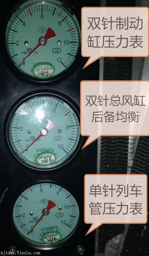 列车管压力表制动缸压力表总风缸压力表
