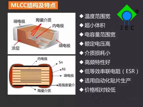 独石电容器的多层陶瓷结构