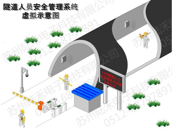 陆禾隧道精确定位系统