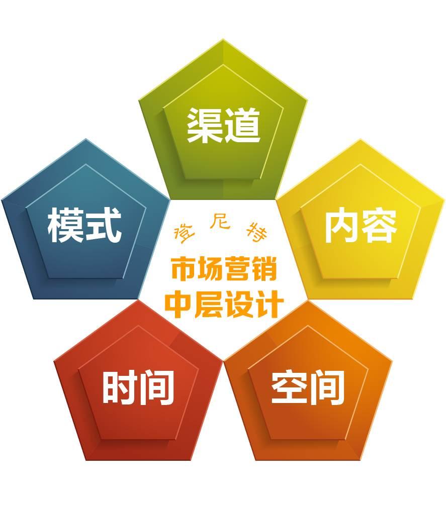 南昌公司注销香港公司注销中国公司注销深圳公司注销