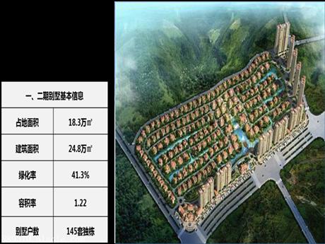 富盈阳光新城惠州别墅,开发商团队直售,来电享受97折优惠