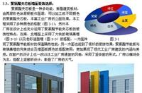 静乐台湾彩钢板拱形屋顶板