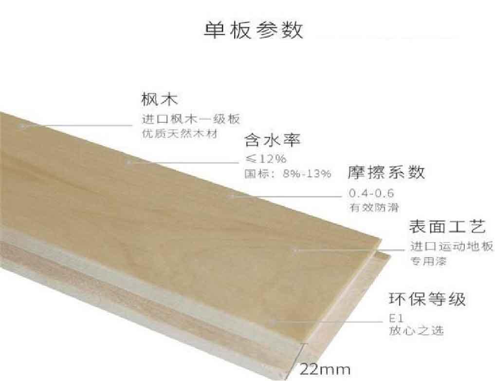 体育实木运动地板材质 体育实木运动地板结构