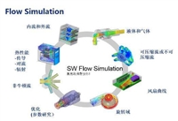 正版solidworks/solidworks软件培训/解决方案提供咨询生信科技