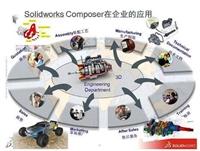 生信科技-达索授权solidworks解决方案服务商/正版solidworks代理