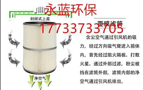 潍坊橡胶厂实现炼胶信息工业管理废气车间废方法处理设计系统硫化图片