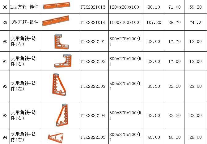 三维柔性焊接工装夹具的意义