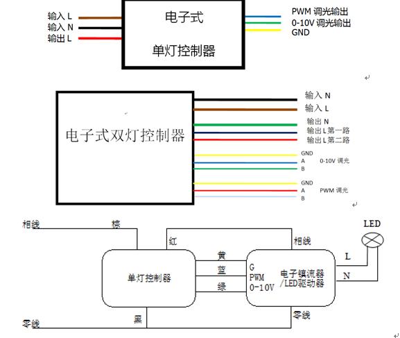 具体接线方式如图所示.