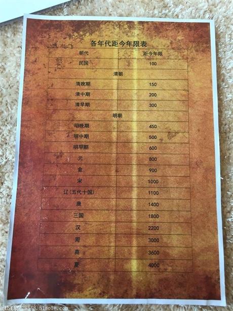 广州溯源文化传播有限公司