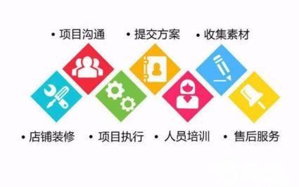 合肥淘客系统开发,生鲜APP开发,语音红包定制开发公司