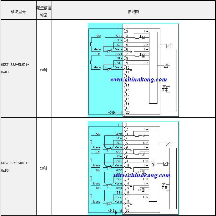 西门子模块sm322接线图