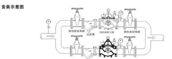 温州不锈钢200x减压阀价格 水力专用减压阀图片