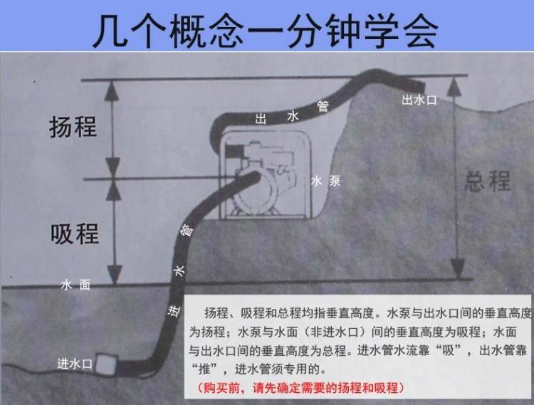 柴油机水泵本自动控制屏在接到用户发出的启动指令后(无源常开触点)能