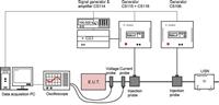 CS106测试系统