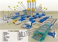 天意机械供应GRC轻质墙板机生产线