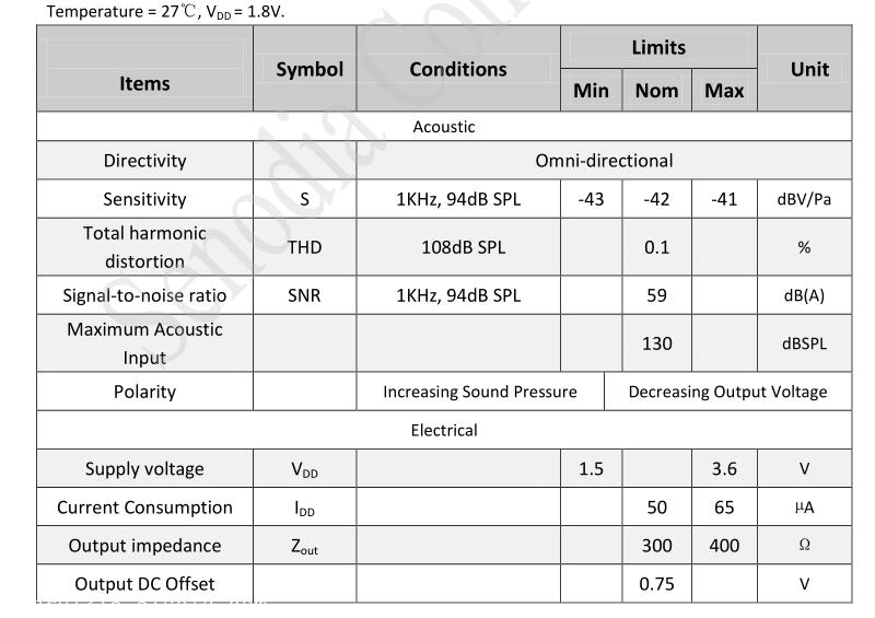 产品应用:手机,耳机/蓝牙耳机,平板电脑,对讲机等 3729硅麦实物图展示