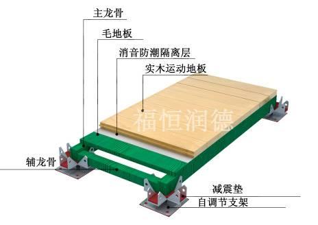 体育馆木地板的安装条件