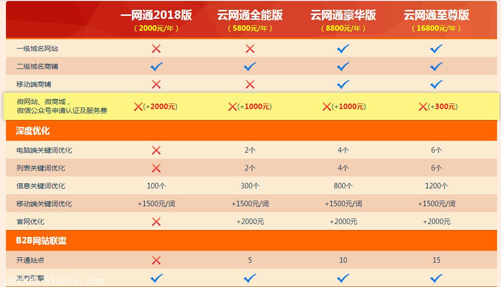 宁夏网站关键词SEO优化查询