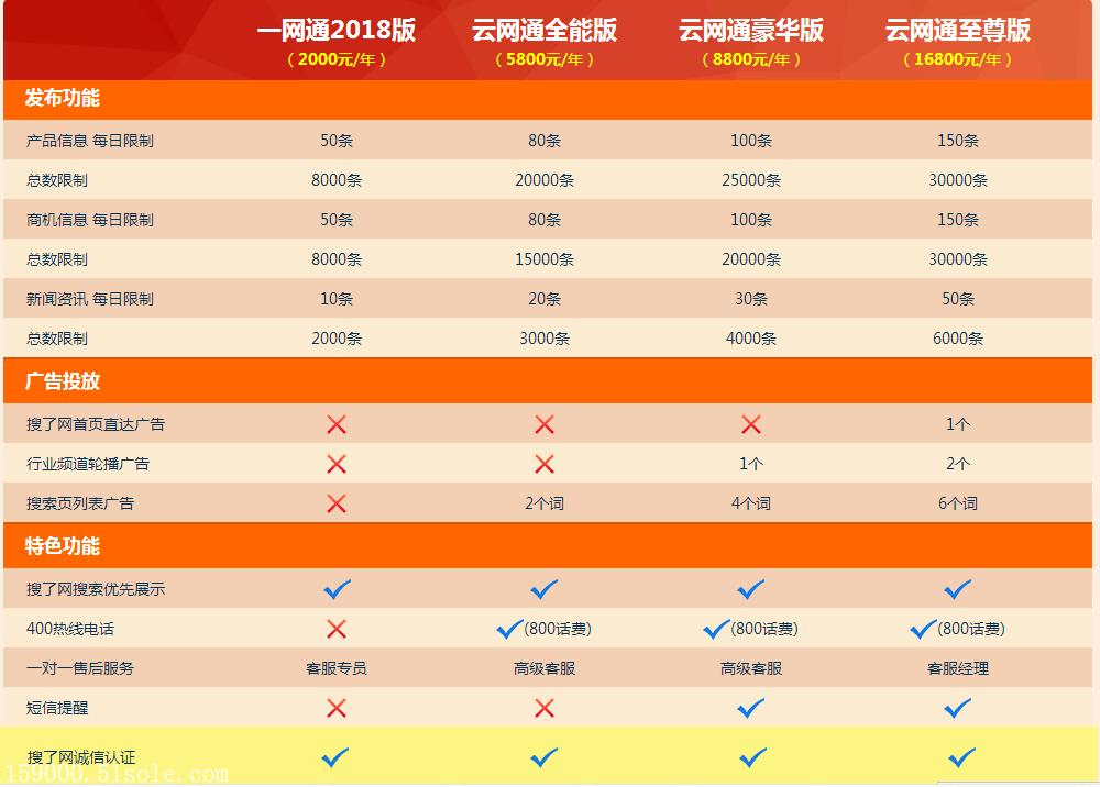 黑龙江网站推广如何提升关键词排名