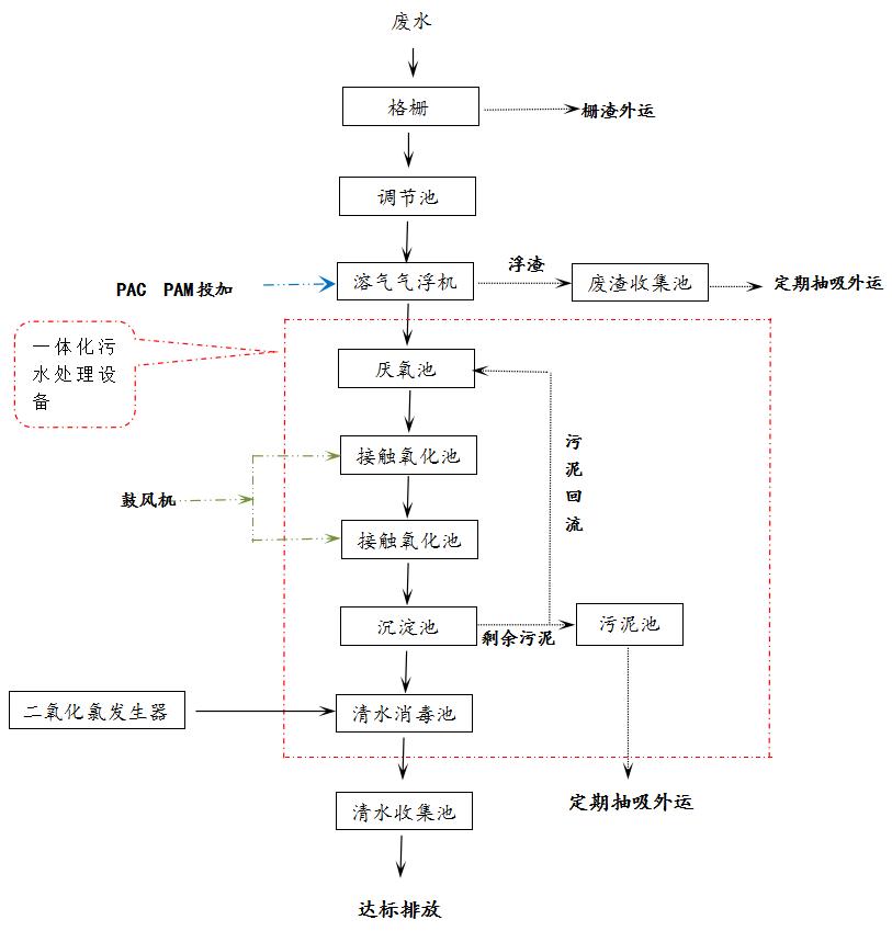 电路 电路图 电子 原理图 813_849
