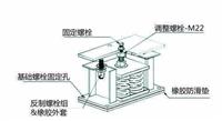 吊式空调箱减振器