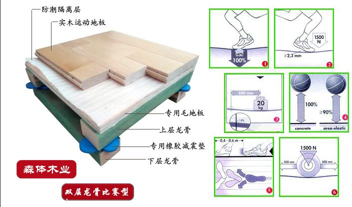 实木运动地板保养