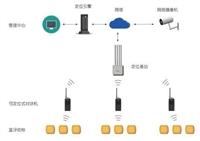 鹤壁电厂人员定位系统/设备安装公司