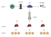 鹤壁消防人员定位系统/设备安装公司