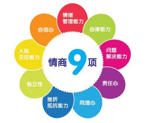 重庆演讲培训课程哪里比较好