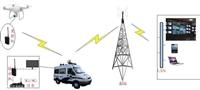 莱安应急指挥无线监控传输系统 移动无线视频监控 cofdm单兵