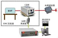 CIT-10 射频场感应的传导抗扰度测试系统