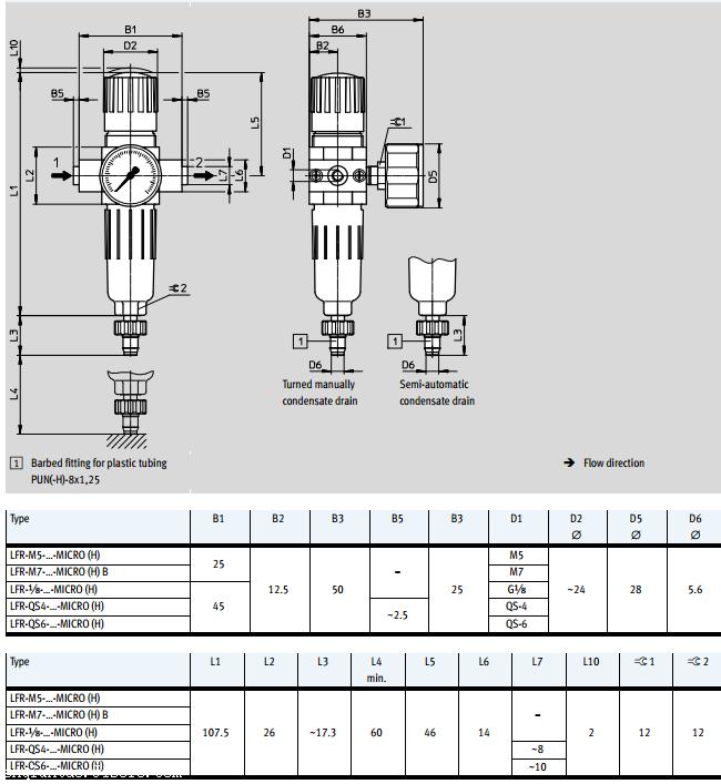 压力表的过滤器调节器 安装类型通过附件 在线安装 装配位置垂直±5°图片