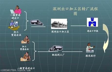 广州保税区专业转厂