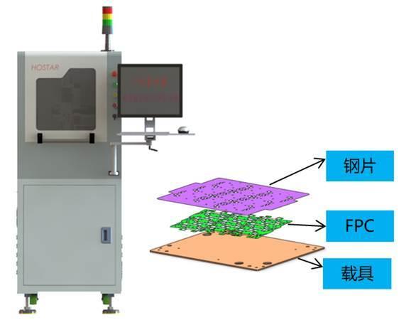FPC自动植板机