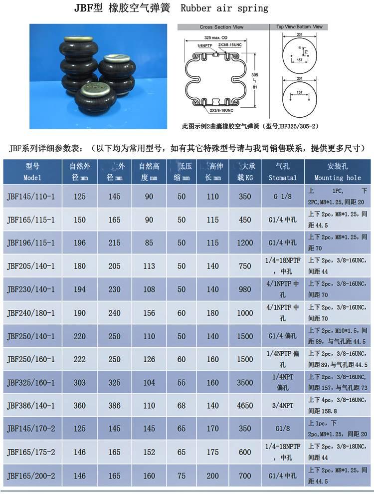 类似J-280-2高温空气弹簧现货发货