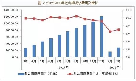 广州货运-广州物流价格