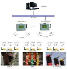 TEWS-Z SF6微水在线监测系统 交直流高压试验变压器