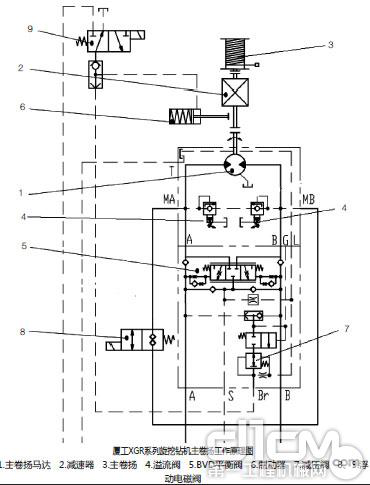 280旋挖钻机主卷扬工作原理图