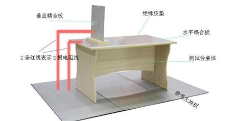 静电放电技术参数